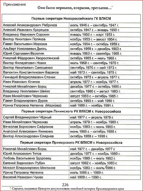 Правила русской речи на производстве 2 для печати