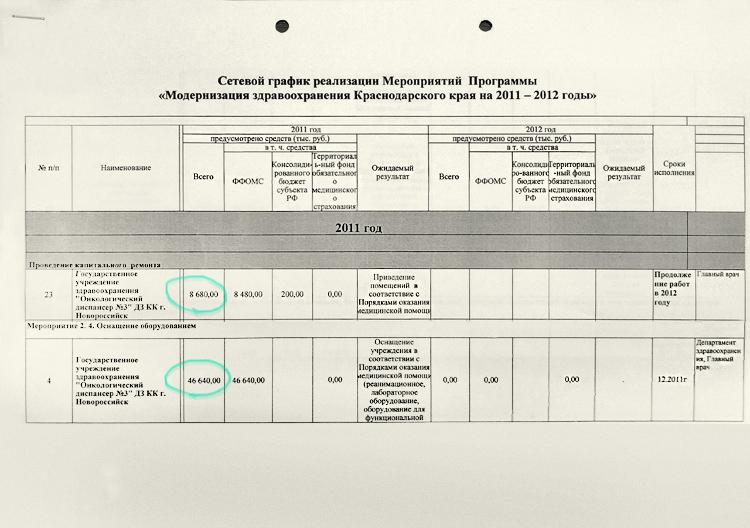Работникам аптек citofarma. Ru портал о фармации.